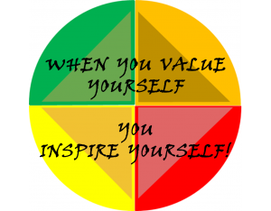 Value Yourself Inspire Yourself