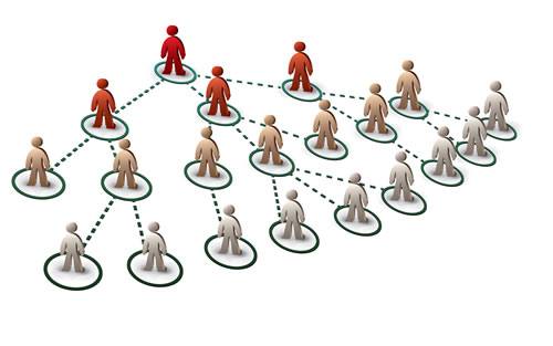 Network-marketing-duplication